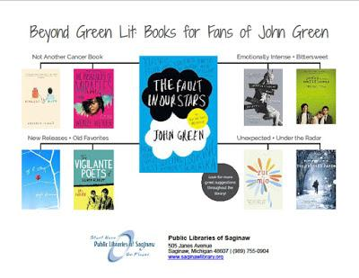 Image for Are You a John Green Fan?